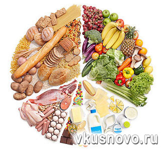 меню здорового питания на неделю для похудения